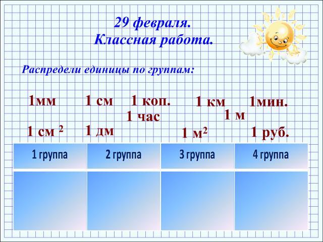 конспект урока с использованием интерактивной доски по математике 8 класс